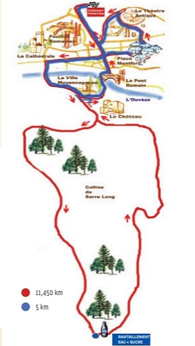 parcours_14.45_km